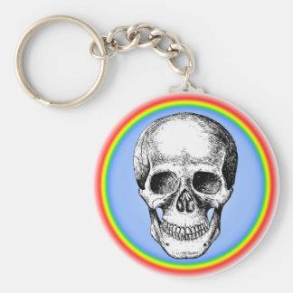 Human Skull White Face Keychain