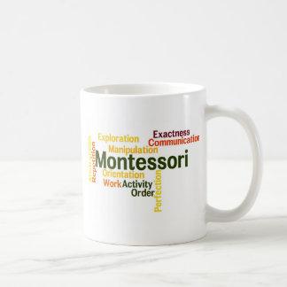 Human Tendencies Word Art Version 1 Coffee Mug