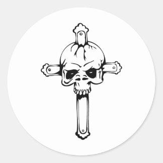 HumanSkull Etiquetas