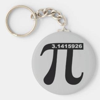 Humble Pi Keychain
