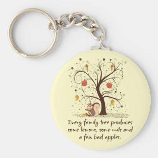 Humor del árbol de familia llavero redondo tipo pin