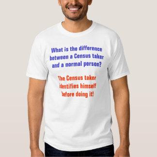 Humor del censo poleras