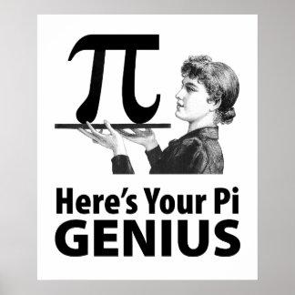 Humor del número del pi póster