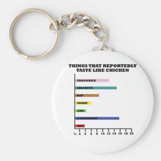 Humorous chicken slogan key chain