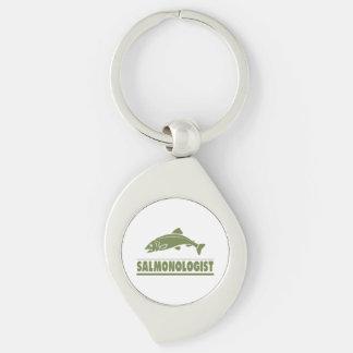 Humorous Salmon Fishing Silver-Colored Swirl Metal Keychain