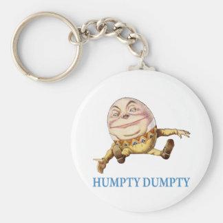 HUMPTY DUMPTY SAT EN UNA PARED - POESÍA INFANTIL LLAVERO REDONDO TIPO PIN