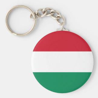 Hungría Llaveros Personalizados