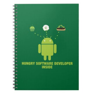 Hungry Software Developer Inside (Bug Droid) Journal