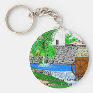 Huntsville AL.April 14,1823 Pump Station #1 Keychains