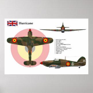 Huracán Mk I Bélgica 1 Posters