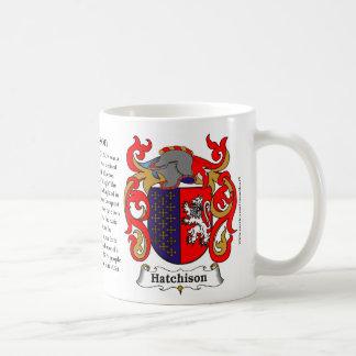 Hutchinson Family Coat of Arms Mug