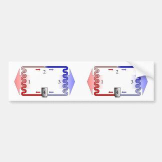 HVAC Theory in Brief Bumper Sticker