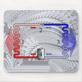 HVAC Theory in Brief Mouse Pad
