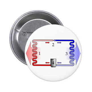 HVAC Theory in Brief Pinback Button