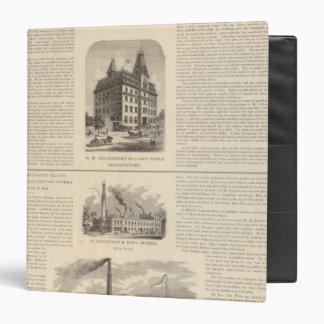 HW Collender B Kreischer and Son Vinyl Binder