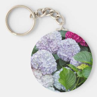 hydrangea in the garden keychain