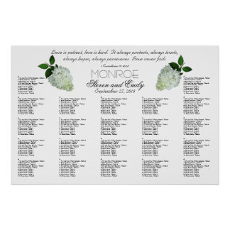 Hydrangea Wedding Love is Patient Seating Chart Poster