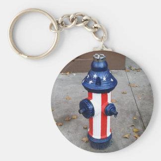 Hydrant Keychain