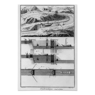 Hydraulic, canal and locks posters