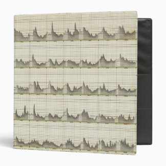 Hydro historical overview of state Oder River Vinyl Binders