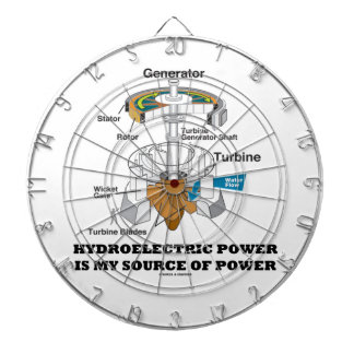 Hydroelectric Power Is My Source Of Power Dartboard With Darts