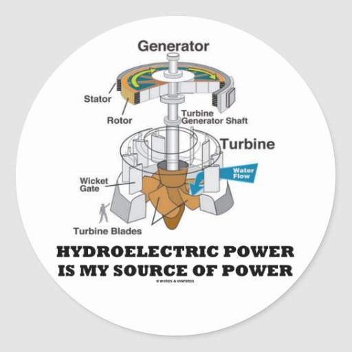 Hydroelectric Power Is My Source Of Power Sticker