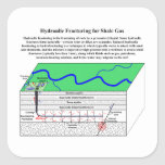 Hydrofracturing Fracking Fraccing Diagram Stickers