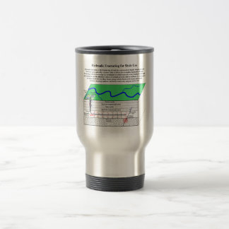 Hydrofracturing Fracking Fraccing Diagram Travel Mug