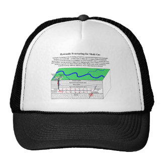 Hydrofracturing Fracking Fraccing Diagram Trucker Hat