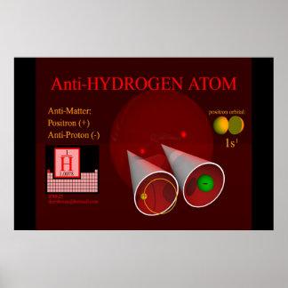 Hydrogen Anti-Matter (print) Poster