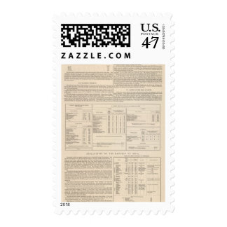 Hyetographic or Rain Map of the World continued Postage