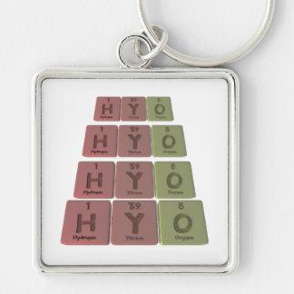 Hyo como oxígeno del itrio del hidrógeno llavero