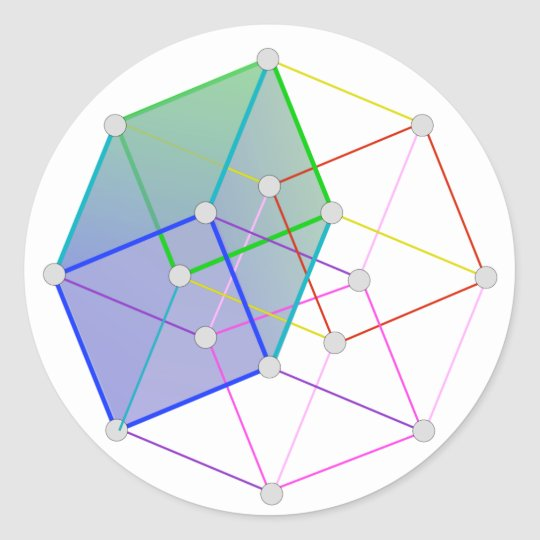 Hyper Cube 2 -- cool science in 4D! Classic Round Sticker