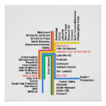 Hyperlinear BART map (white, no label) Poster