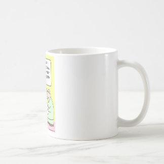 hypochondria virulent form doctor coffee mug