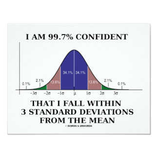 I Am 99.7% Confident Fall Within 3 Std Deviations Card