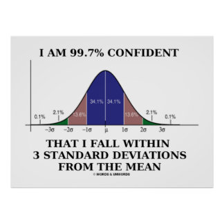 I Am 99.7% Confident Fall Within 3 Std Deviations Poster