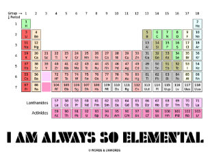 Periodic table of elements jigsaw puzzles zazzle i am always so elemental periodic table elements jigsaw puzzle urtaz Image collections