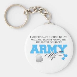 I am Fortunate - Army Wife Keychain