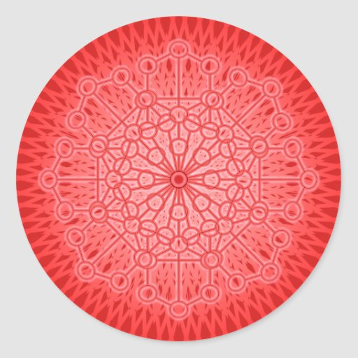 I AM POWER: Muladhara - The Root Chakra Stickers