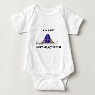 I Am Right About 95% Of The Time Bell Curve Humor Baby Bodysuit