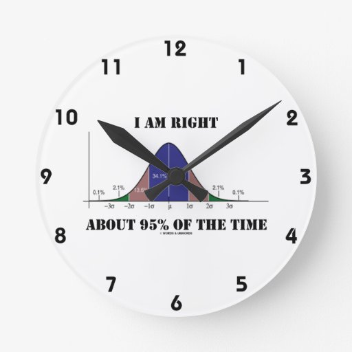I Am Right About 95% Of The Time Bell Curve Humor Wall Clocks
