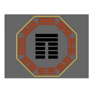 "I Ching Hexagram 20 Kuan ""Viewing"" Postcard"