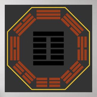 I Ching Hexagram 27 I Nourishment Print