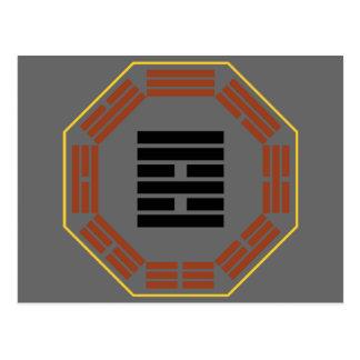"I Ching Hexagram 37 Chia Jen ""The Family"" Postcard"