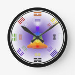 I Ching Meditation Clock