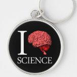 I ciencia de cerebro (sé la ciencia) (la ciencia d llaveros