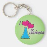 I ciencia del LV Llaveros Personalizados