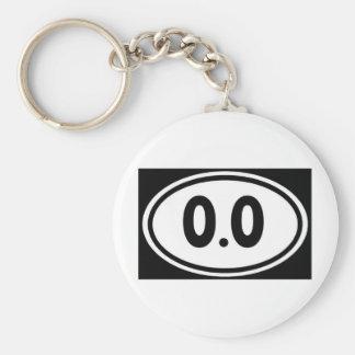I do not run 0.0 Design hate running Keychain