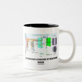 I Go Through A Cascade Of Reactions Inside Two-Tone Coffee Mug